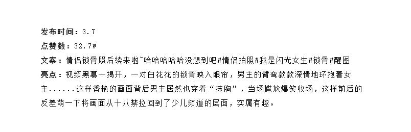 一周资讯丨OST传媒3月5日-3月11日爆款短视频赏析第9张