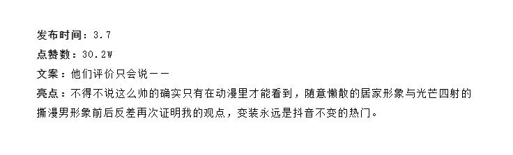 一周资讯丨OST传媒3月5日-3月11日爆款短视频赏析第11张