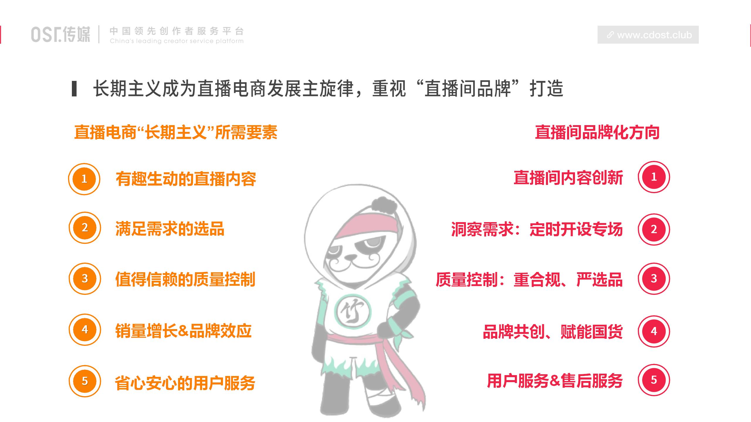 OST传媒电商业务介绍第38张
