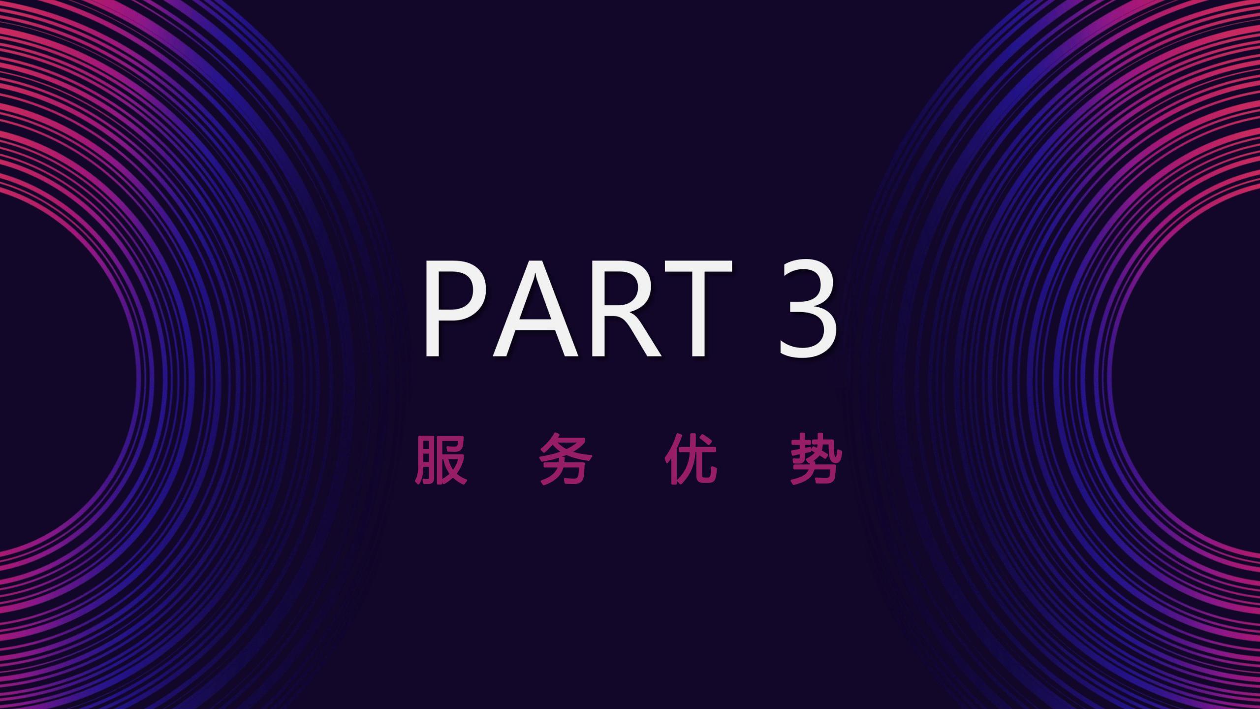 OST传媒短视频服务介绍第12张