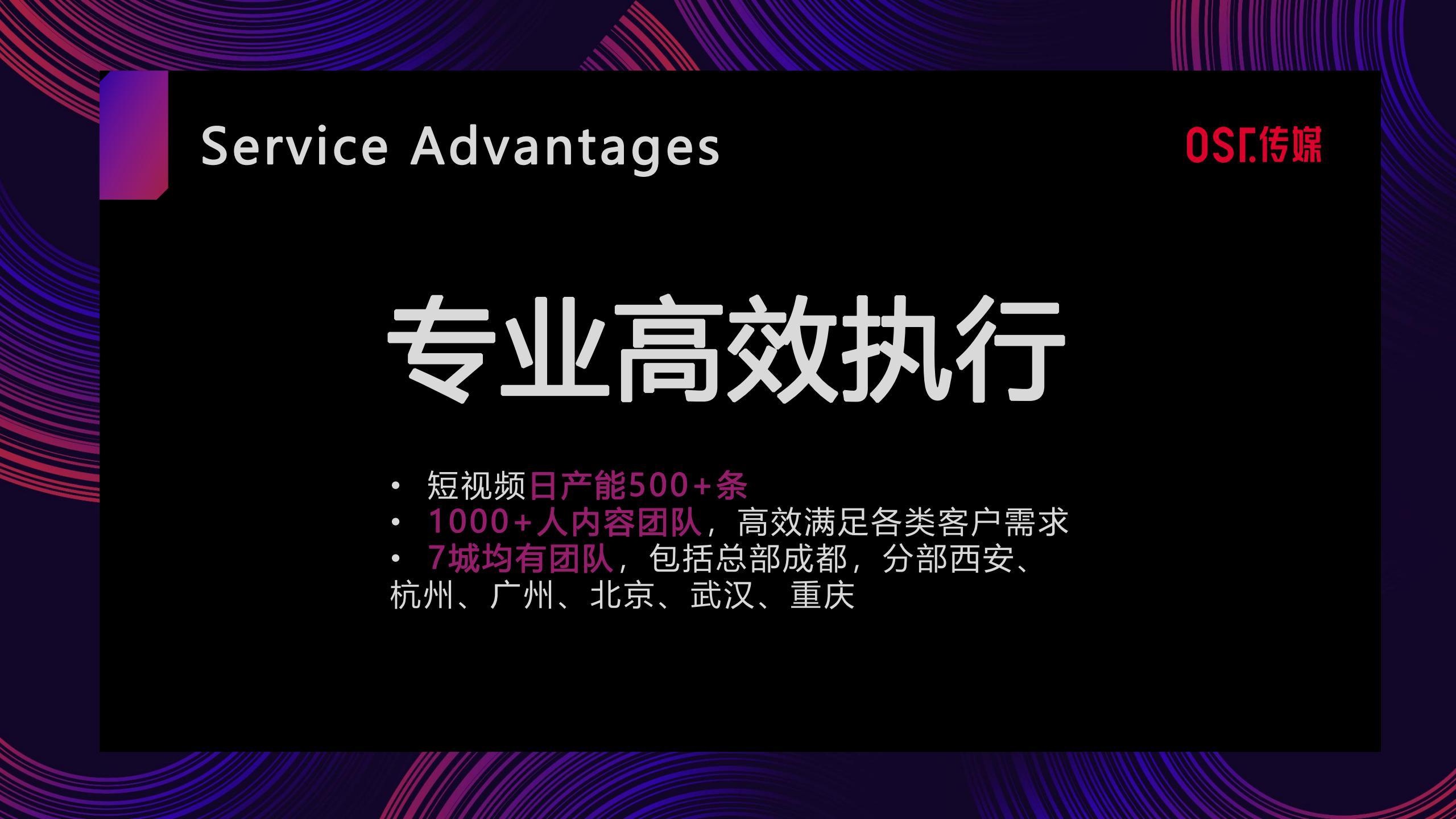 OST传媒短视频服务介绍第16张